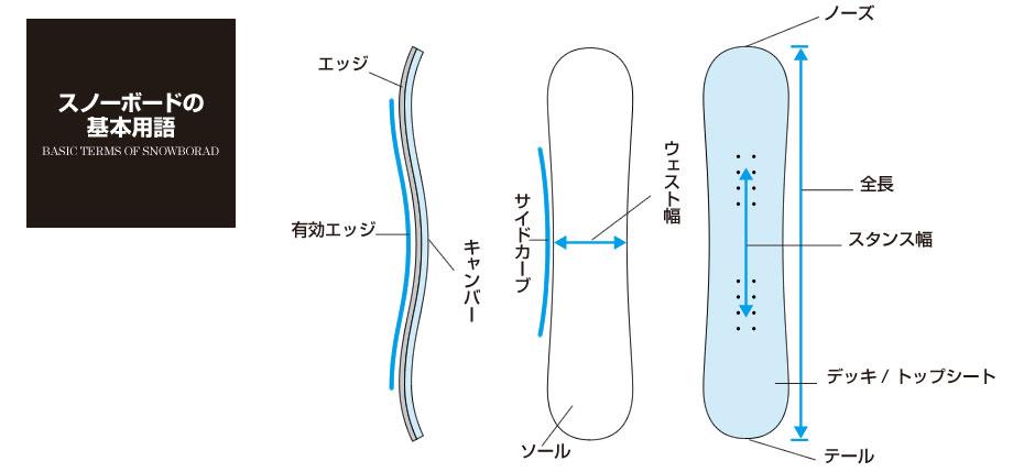 スノーボードの画像 p1_13