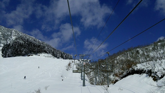 3月だからかな〜 上越国際スキー場のクチコミ画像
